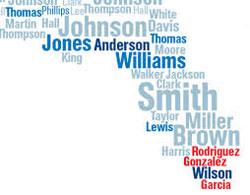 Самые Популярные Американские Имена И Фамилии Мужские