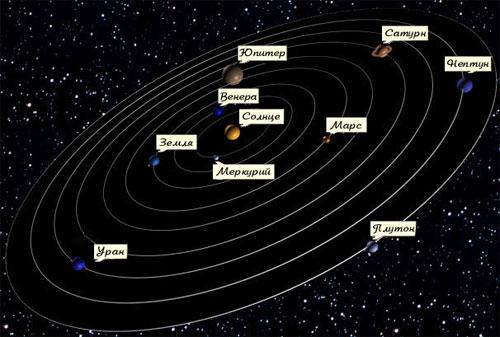 Перекись водорода  Путь познания