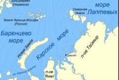 Острова России